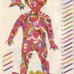 Bambino impara 5 lingue: russo, italiano, ucraino, napoletano e tedesco