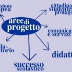 Vittoria: studiare in Italia in una scuola pubblica e trilingue